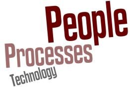 People Processes Technology