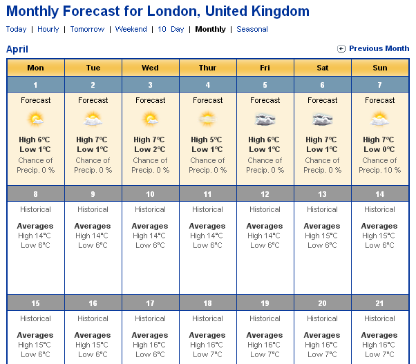 London Forecast April 2013