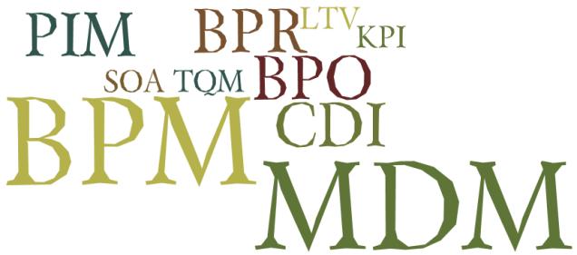 BPM MDM