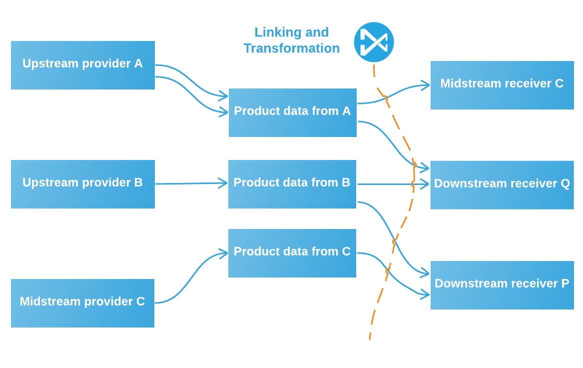 pdl-diagram-new