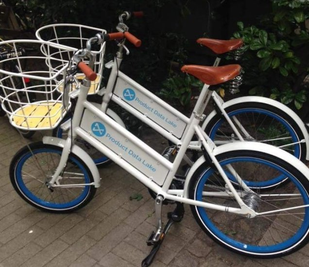 Cykler