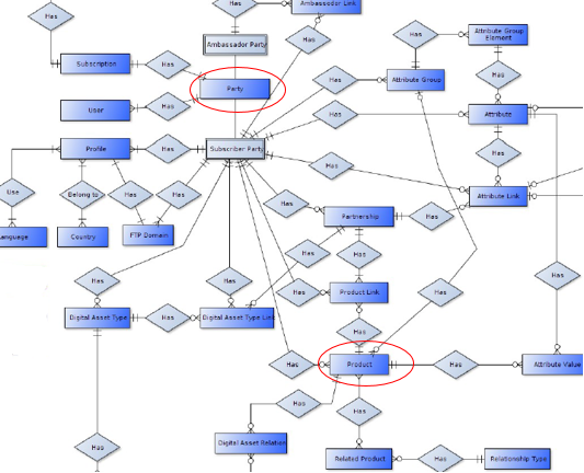 PDL concept model.png