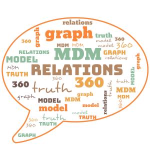 graph MDM