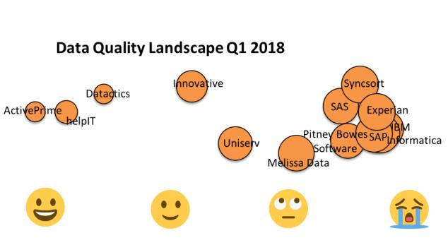 DQ Landscape 2018