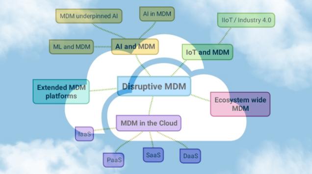 Disruptive MDM in the Cloud