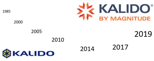 Kalido years